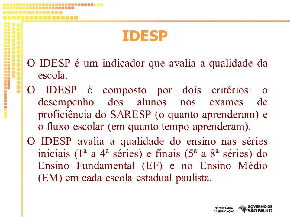 O IDESP corresponde à multiplicação de dois indicadores - o indicador de desempenho (ID), que avalia o quanto os alunos aprenderam, e o indicador de fluxo (IF), que avalia quanto tempo os alunos levam para aprender.