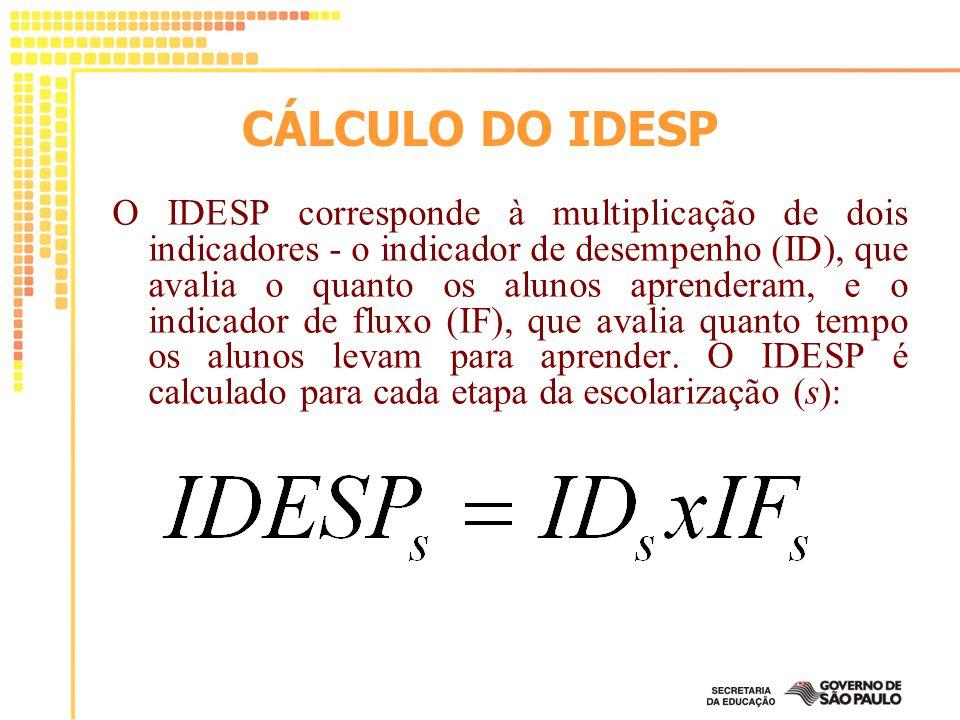 O IDESP corresponde à multiplicação de dois indicadores - o indicador de desempenho (ID), que avalia o quanto os alunos aprenderam, e o indicador de f