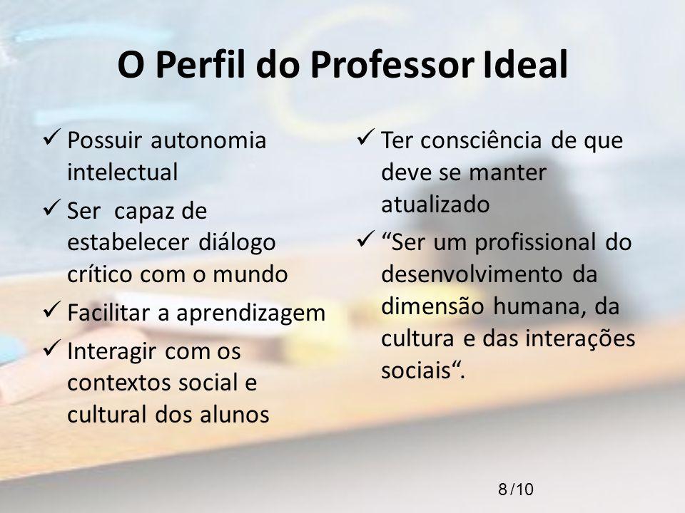 O Perfil do Professor Ideal Possuir autonomia intelectual Ser capaz de estabelecer diálogo crítico com o mundo Facilitar a aprendizagem Interagir com