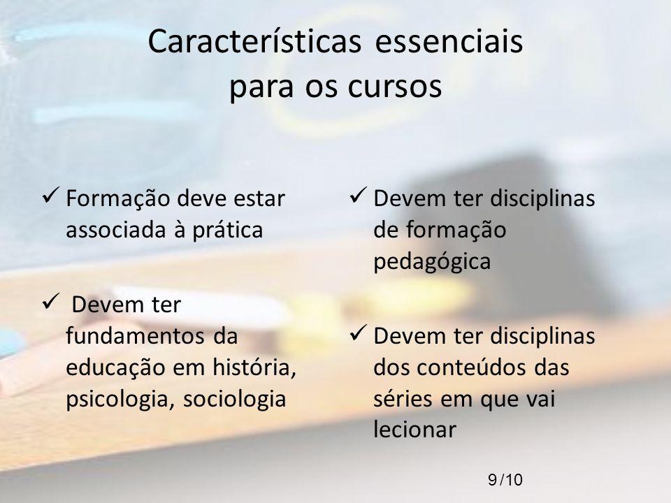 Características essenciais para os cursos Formação deve estar associada à prática Devem ter fundamentos da educação em história, psicologia, sociologi