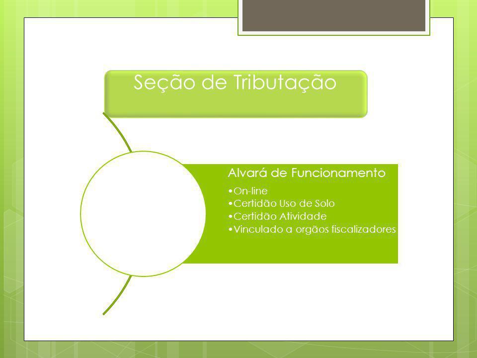 Seção de Tributação Alvará de Funcionamento On-line Certidão Uso de Solo Certidão Atividade Vinculado a orgãos fiscalizadores