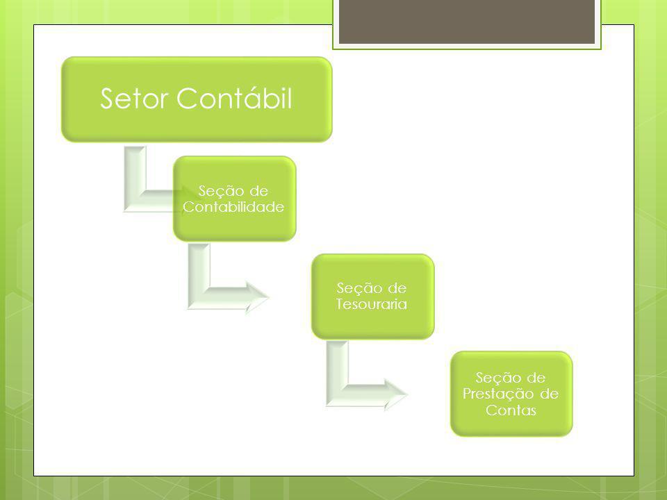 Setor Contábil Seção de Contabilidade Seção de Tesouraria Seção de Prestação de Contas