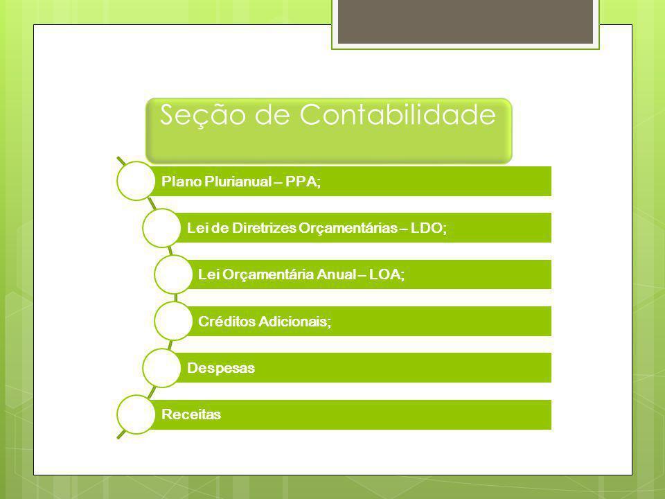 Seção de Contabilidade Plano Plurianual – PPA; Lei de Diretrizes Orçamentárias – LDO; Lei Orçamentária Anual – LOA; Créditos Adicionais; Despesas Receitas