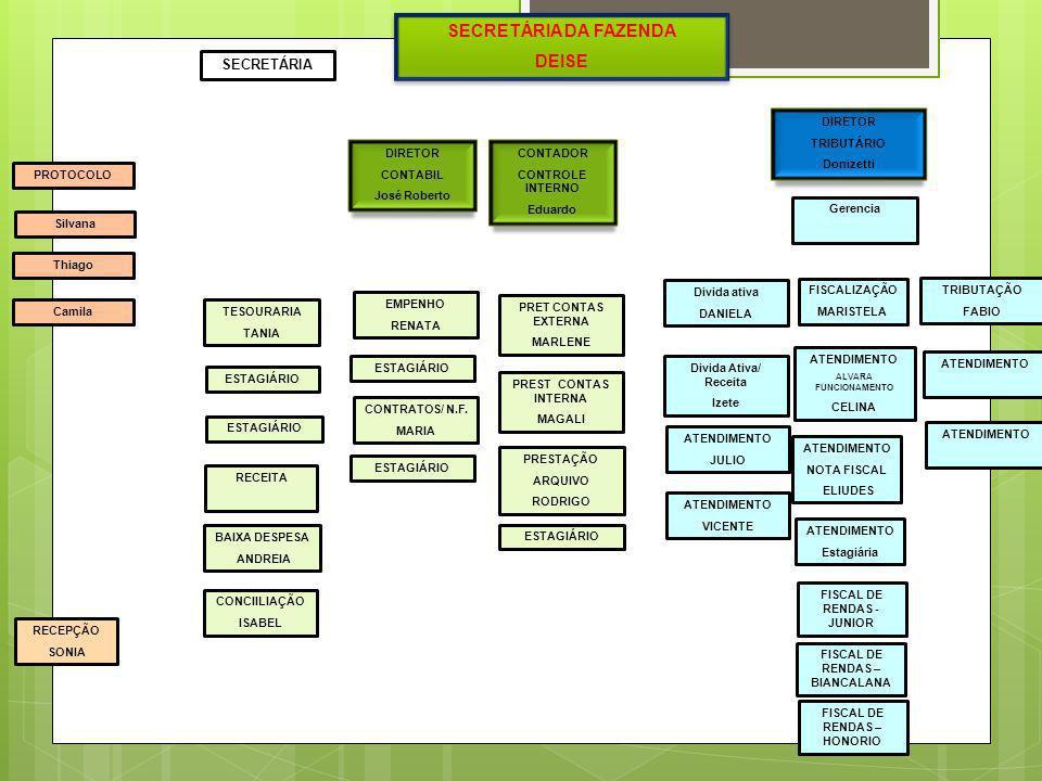 Audiência Publica Demonstrar e avaliar o cumprimento das metas fiscais, em Audiência Pública conforme disposto no artigo 9º da Lei de Responsabilidade Fiscal.