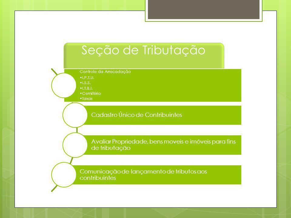 Seção de Contabilidade Registro de todos os atos contábil Reserva de dotação; Empenho; Liquidação; Contratos.