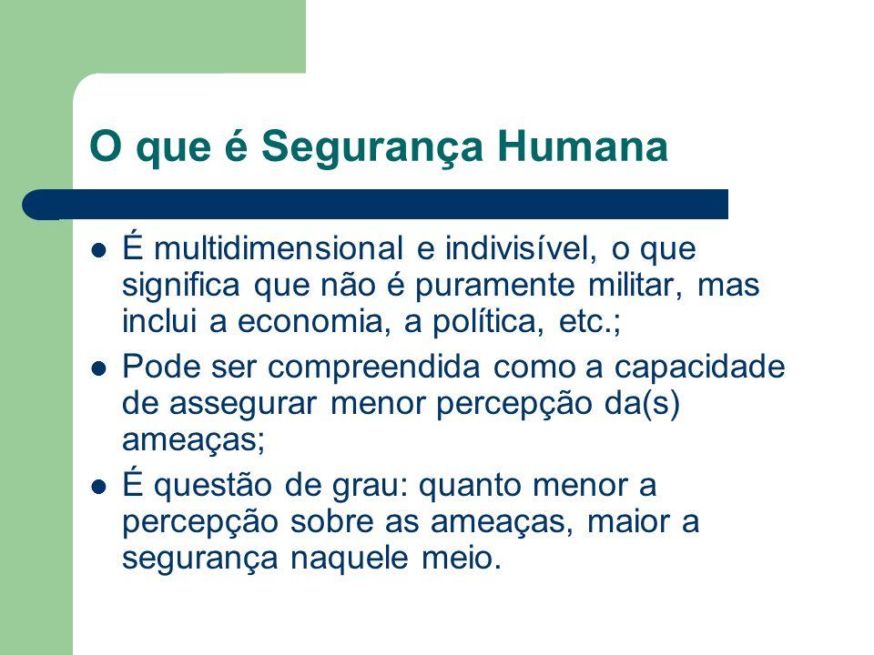 O que é Segurança Humana É multidimensional e indivisível, o que significa que não é puramente militar, mas inclui a economia, a política, etc.; Pode