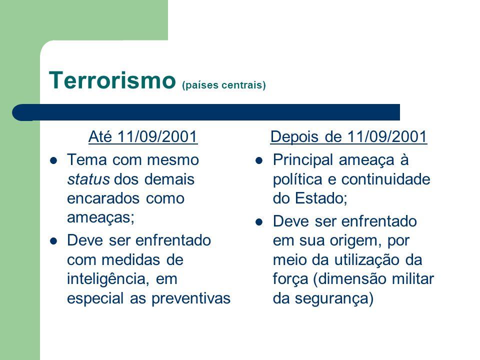 Terrorismo (países centrais) Até 11/09/2001 Tema com mesmo status dos demais encarados como ameaças; Deve ser enfrentado com medidas de inteligência,