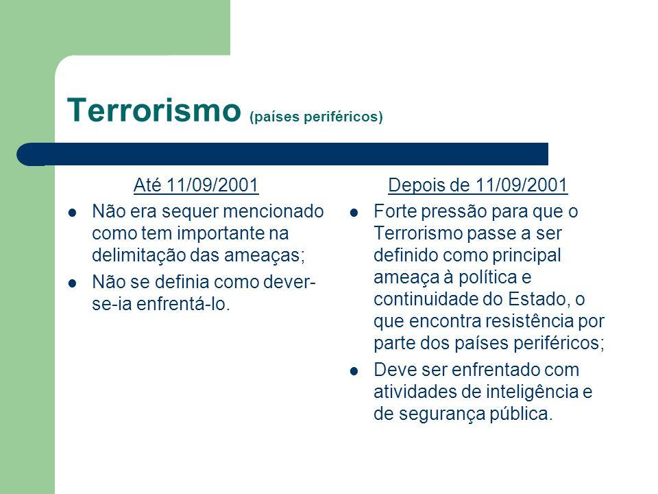 Terrorismo (países periféricos) Até 11/09/2001 Não era sequer mencionado como tem importante na delimitação das ameaças; Não se definia como dever- se