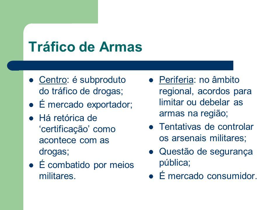 Tráfico de Armas Centro: é subproduto do tráfico de drogas; É mercado exportador; Há retórica de certificação como acontece com as drogas; É combatido