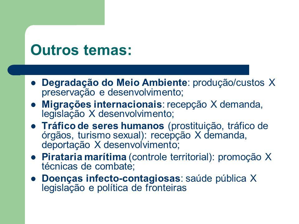 Outros temas: Degradação do Meio Ambiente: produção/custos X preservação e desenvolvimento; Migrações internacionais: recepção X demanda, legislação X