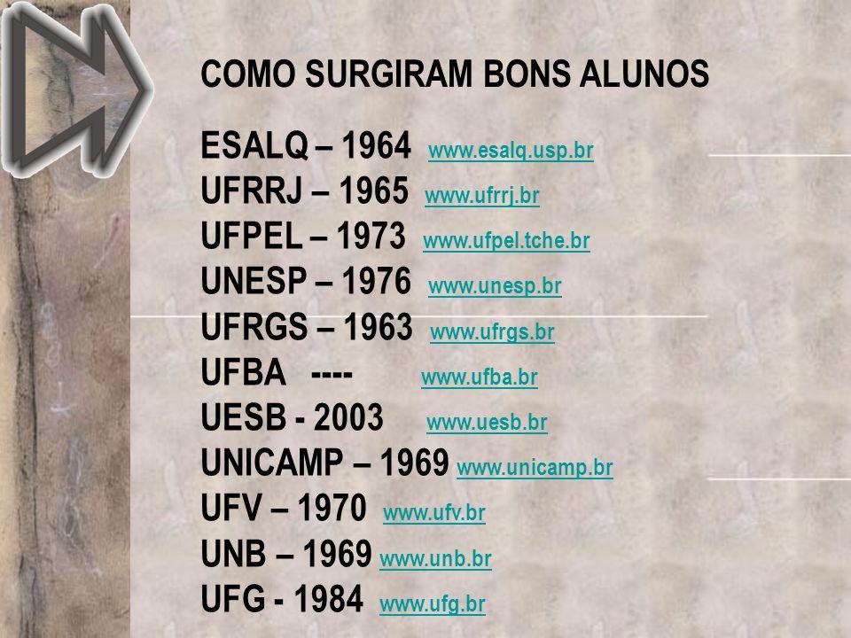 COMO SURGIRAM BONS ALUNOS ESALQ – 1964 www.esalq.usp.br www.esalq.usp.br UFRRJ – 1965 www.ufrrj.br www.ufrrj.br UFPEL – 1973 www.ufpel.tche.br www.ufp