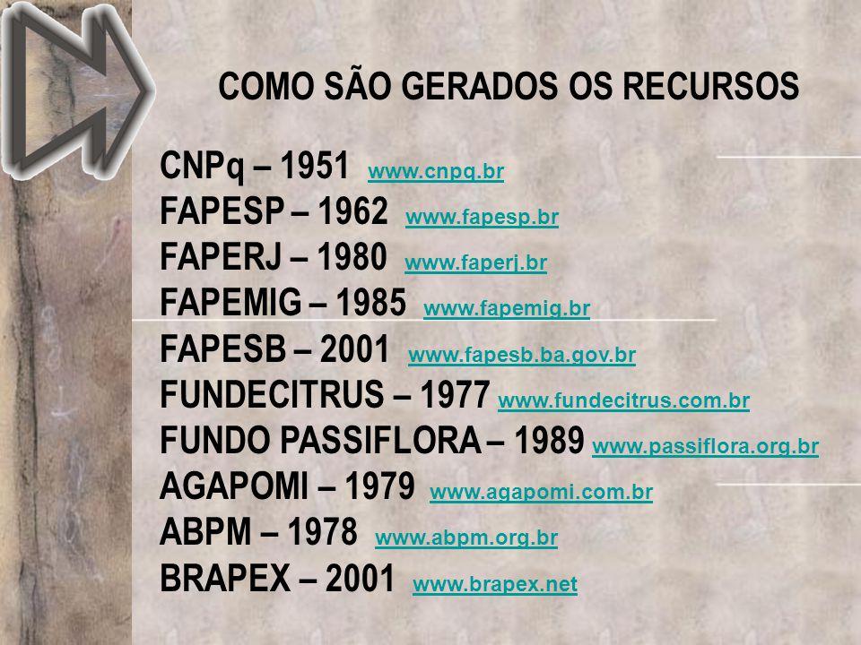 COMO SÃO GERADOS OS RECURSOS CNPq – 1951 www.cnpq.br www.cnpq.br FAPESP – 1962 www.fapesp.br www.fapesp.br FAPERJ – 1980 www.faperj.br www.faperj.br F