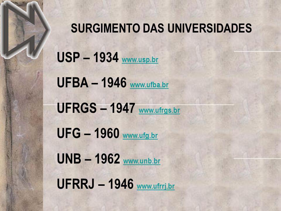 SURGIMENTO DAS UNIVERSIDADES USP – 1934 www.usp.br www.usp.br UFBA – 1946 www.ufba.br www.ufba.br UFRGS – 1947 www.ufrgs.br www.ufrgs.br UFG – 1960 ww