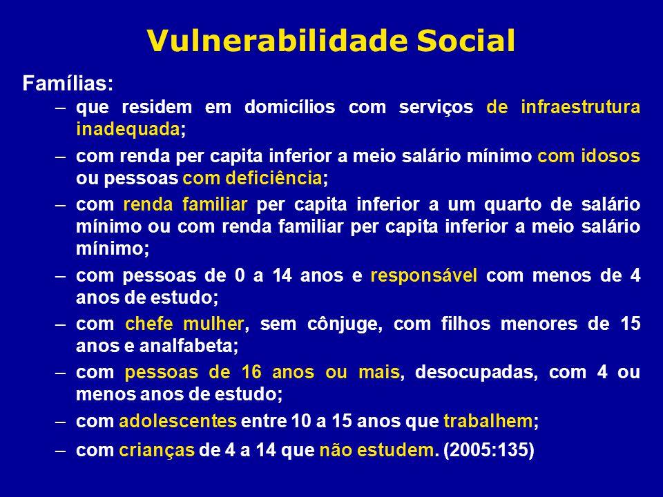 Vulnerabilidade Social Famílias: –que residem em domicílios com serviços de infraestrutura inadequada; –com renda per capita inferior a meio salário m