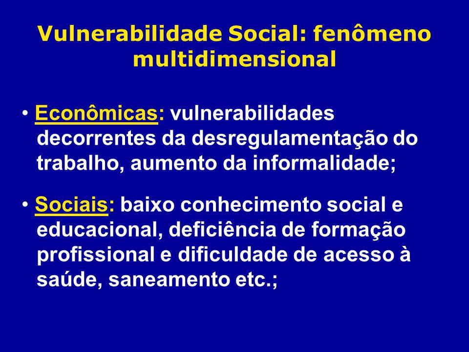 Vulnerabilidade Social: fenômeno multidimensional Econômicas: vulnerabilidades decorrentes da desregulamentação do trabalho, aumento da informalidade;