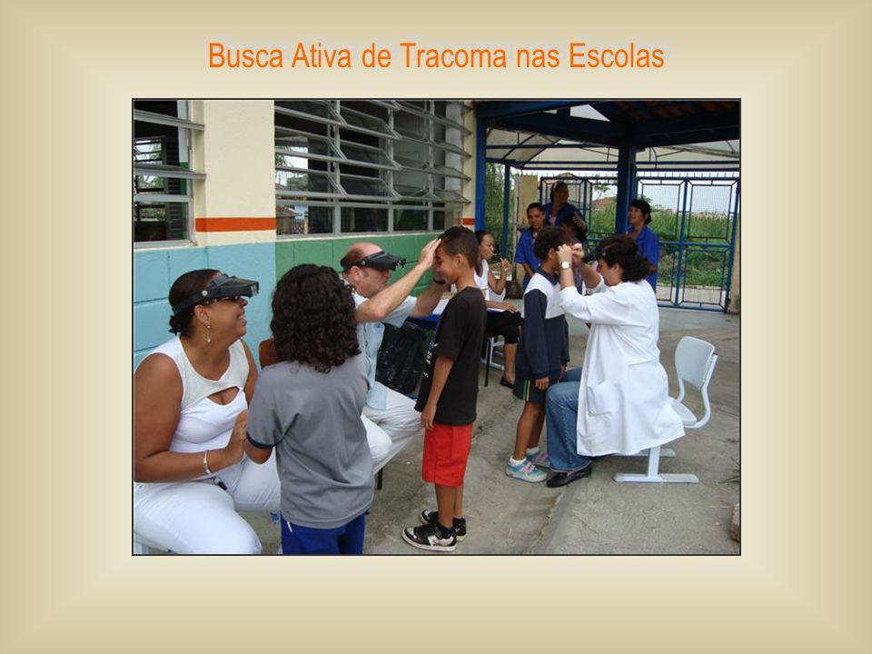 Busca Ativa de Tracoma nas Escolas