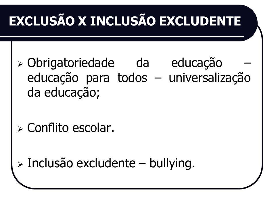 EXCLUSÃO X INCLUSÃO EXCLUDENTE Obrigatoriedade da educação – educação para todos – universalização da educação; Conflito escolar. Inclusão excludente