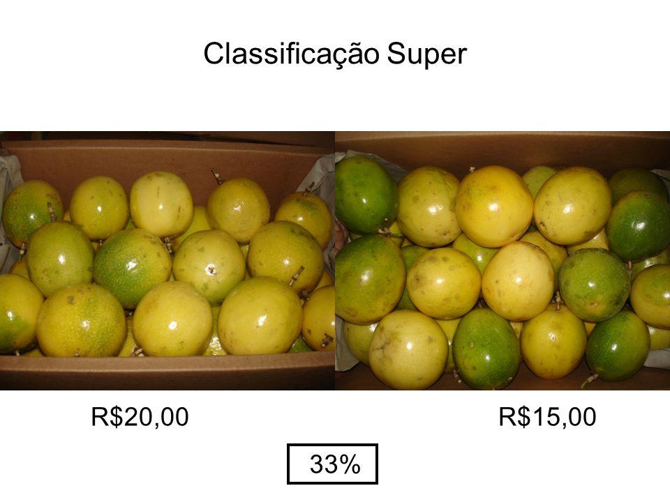 Classificação Super R$20,00R$15,00 33%