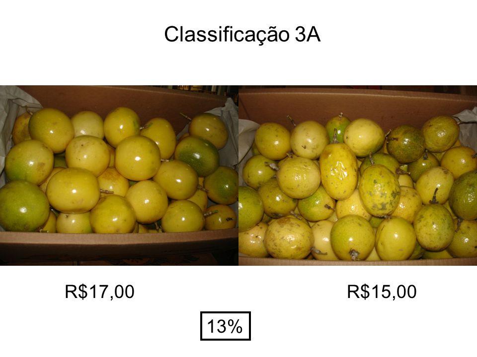 Classificação 3A R$17,00R$15,00 13%