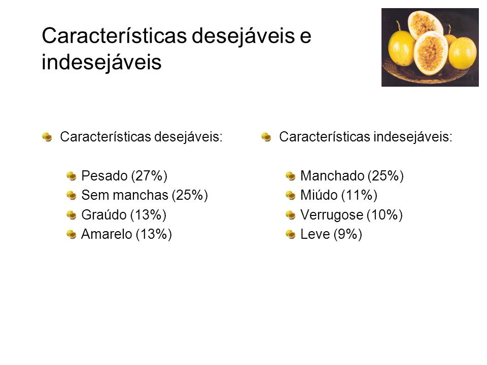 Características desejáveis e indesejáveis Características desejáveis: Pesado (27%) Sem manchas (25%) Graúdo (13%) Amarelo (13%) Características indese