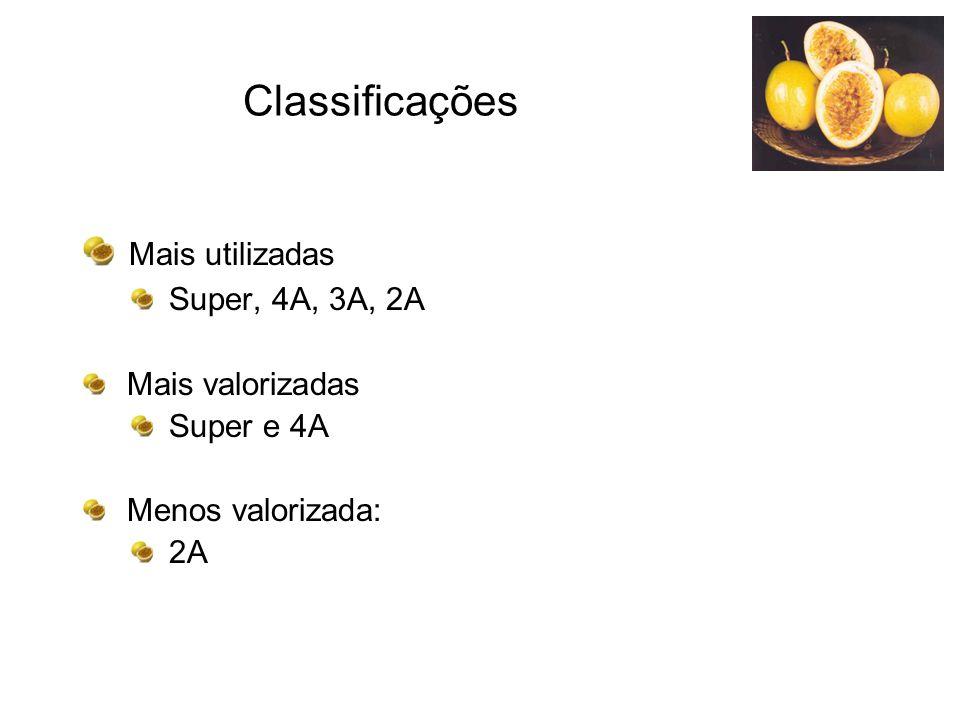 Classificações Mais utilizadas Super, 4A, 3A, 2A Mais valorizadas Super e 4A Menos valorizada: 2A
