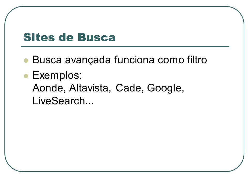Sites de Busca Busca avançada funciona como filtro Exemplos: Aonde, Altavista, Cade, Google, LiveSearch...