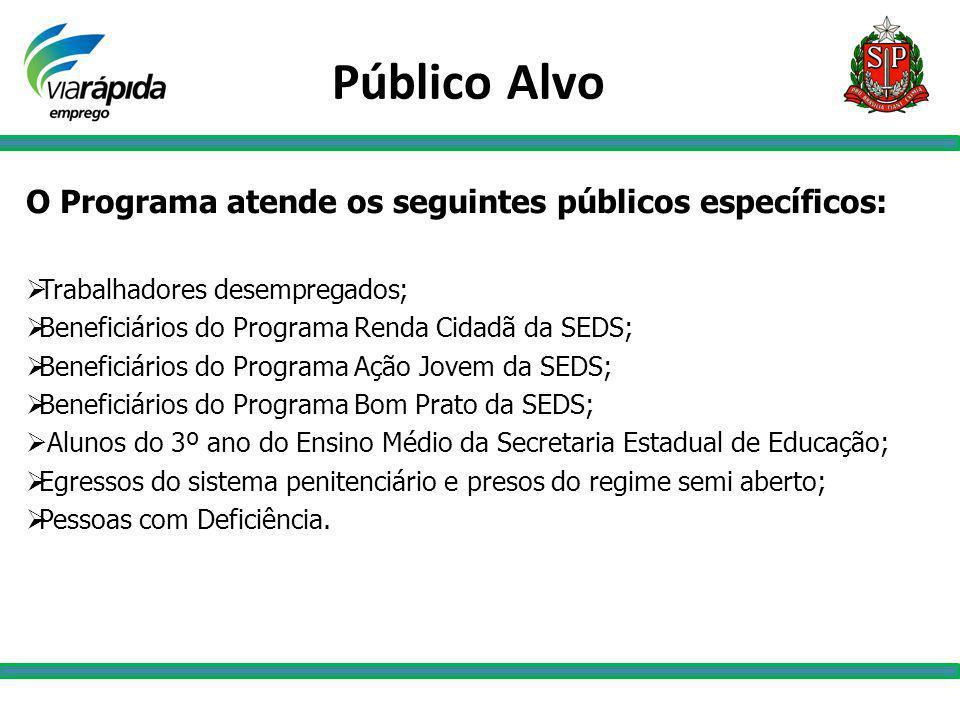 Público Alvo O Programa atende os seguintes públicos específicos: Trabalhadores desempregados; Beneficiários do Programa Renda Cidadã da SEDS; Benefic