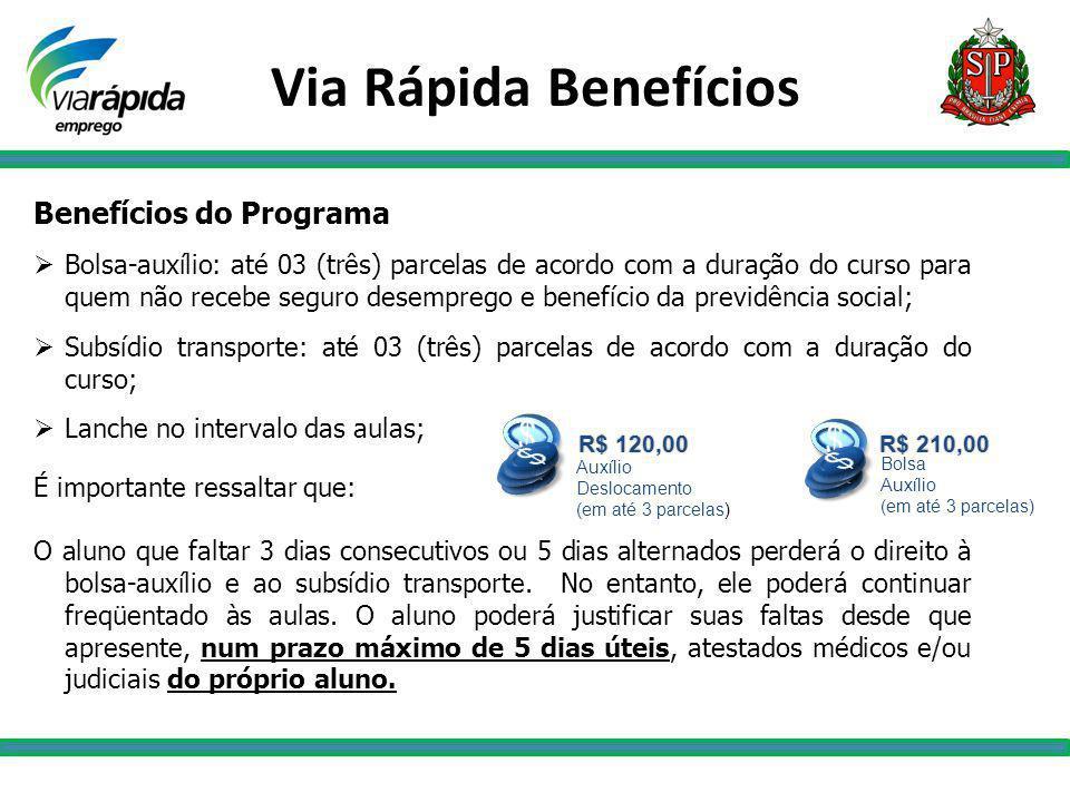 Via Rápida Benefícios Benefícios do Programa Bolsa-auxílio: até 03 (três) parcelas de acordo com a duração do curso para quem não recebe seguro desemp
