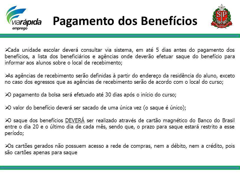Pagamento dos Benefícios Cada unidade escolar deverá consultar via sistema, em até 5 dias antes do pagamento dos benefícios, a lista dos beneficiários