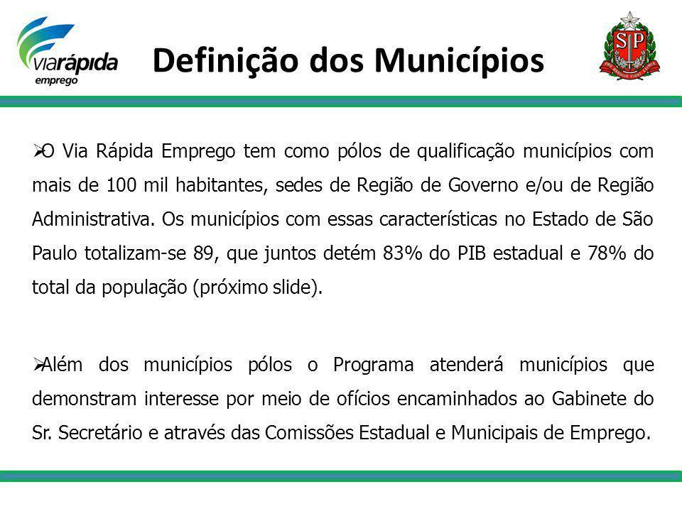Definição dos Municípios O Via Rápida Emprego tem como pólos de qualificação municípios com mais de 100 mil habitantes, sedes de Região de Governo e/o