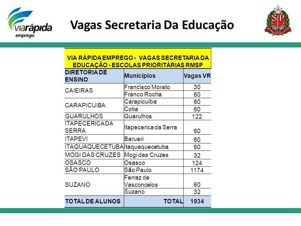 Vagas Secretaria Da Educação VIA RÁPIDA EMPREGO - VAGAS SECRETARIA DA EDUCAÇÃO - ESCOLAS PRIORITÁRIAS RMSP DIRETORIA DE ENSINO MunicípiosVagas VR CAIE