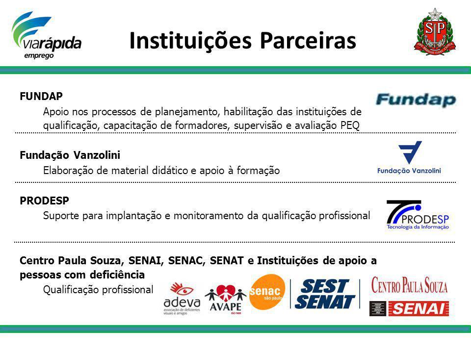 FUNDAP Apoio nos processos de planejamento, habilitação das instituições de qualificação, capacitação de formadores, supervisão e avaliação PEQ Fundaç