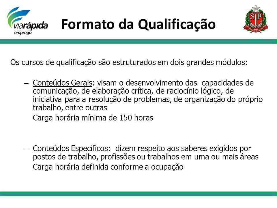 Formato da Qualificação Os cursos de qualificação são estruturados em dois grandes módulos: – Conteúdos Gerais: visam o desenvolvimento das capacidade