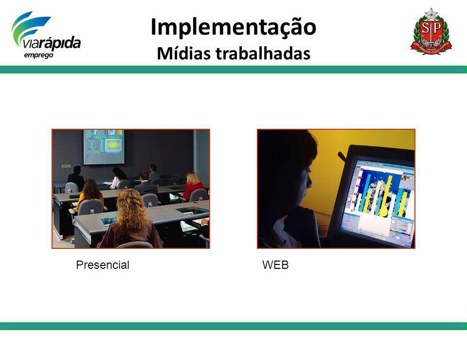 Implementação Mídias trabalhadas PresencialWEB