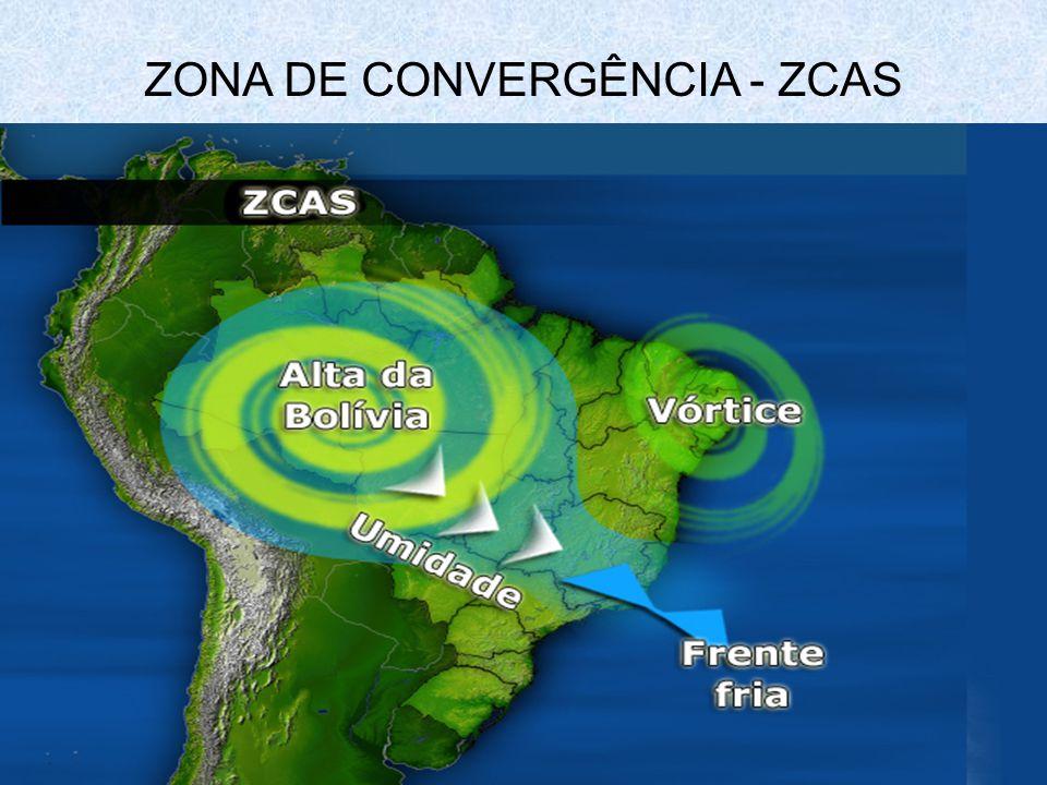 ZONA DE CONVERGÊNCIA - ZCAS