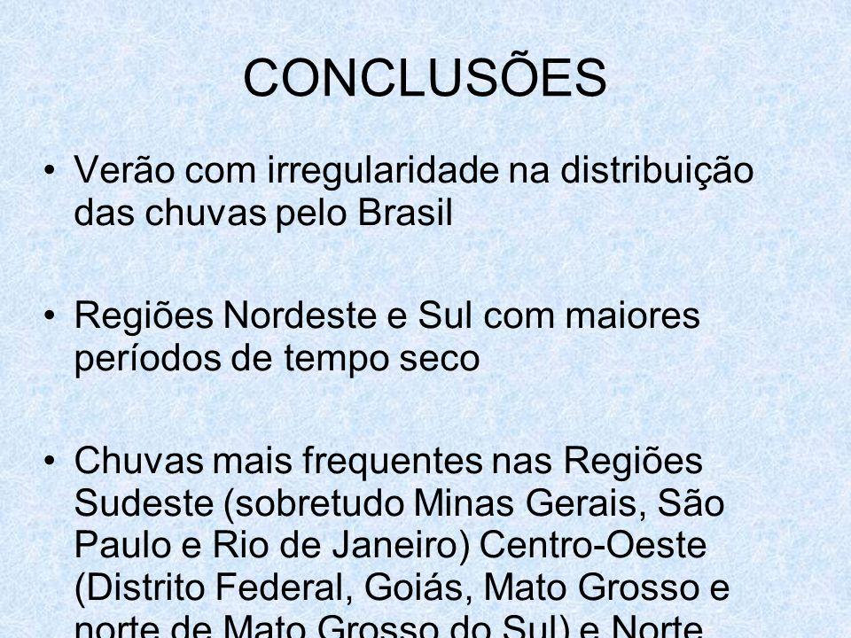 CONCLUSÕES Verão com irregularidade na distribuição das chuvas pelo Brasil Regiões Nordeste e Sul com maiores períodos de tempo seco Chuvas mais frequ