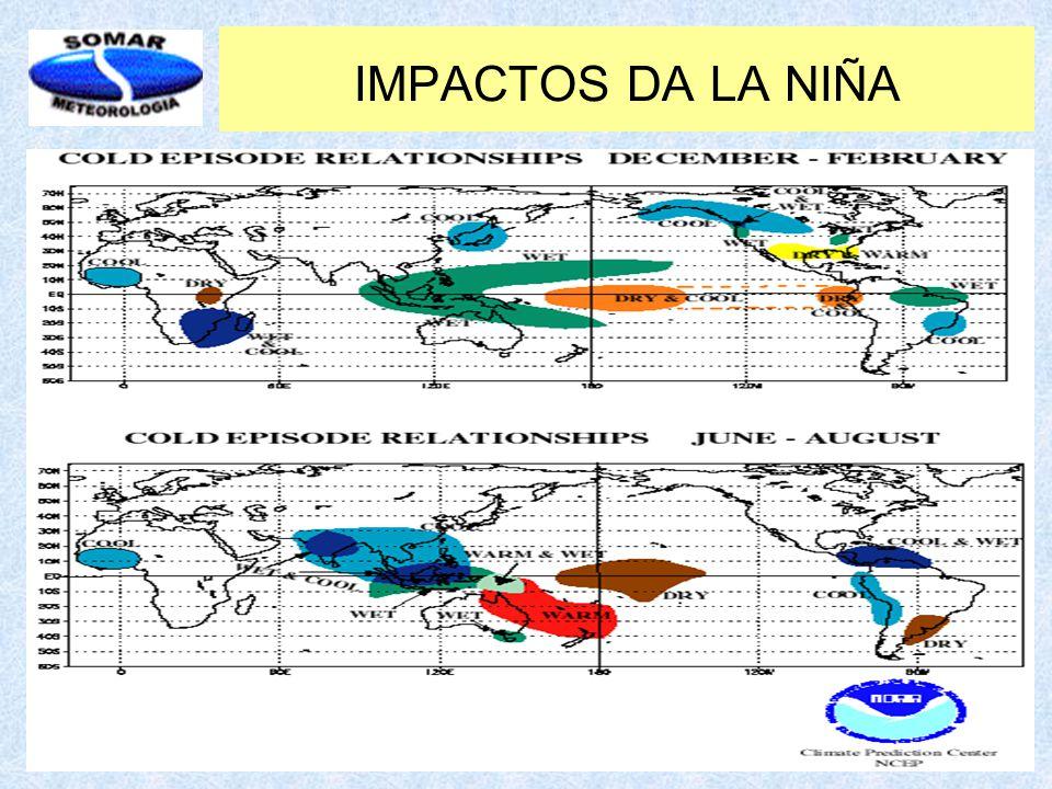 TEMPERATURA DA ÁGUA DO MAR - Previsão