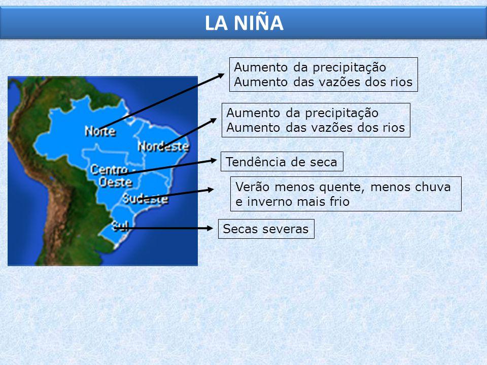 Aumento da precipitação Aumento das vazões dos rios Aumento da precipitação Aumento das vazões dos rios Tendência de secaVerão menos quente, menos chu