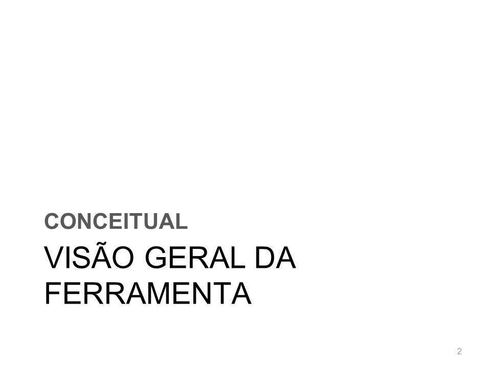 Quadro de Horário Em um esforço de modernização das suas ferramentas de gestão, a Secretaria de Estado de Educação de São Paulo, através do seu Departamento de Recursos Humanos - DRHU e da Fundação para o Desenvolvimento da Educação – FDE, está propondo uma nova solução automatizada de: Geração e Gerenciamento de Quadro de Horário para as escolas da Rede de Ensino do Estado de São Paulo 3