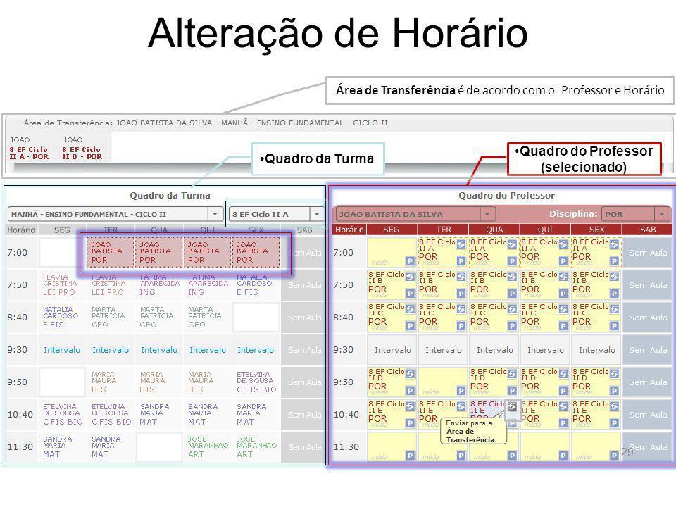 Alteração de Horário 29 Quadro do Professor (selecionado) Quadro da Turma Área de Transferência é de acordo com o Professor e Horário