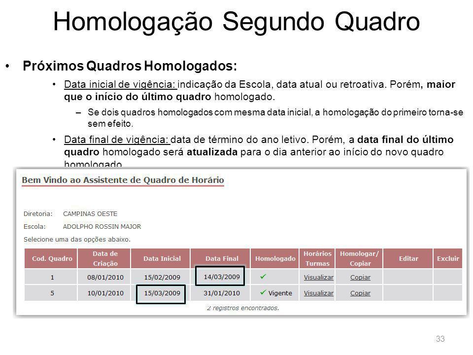 Homologação Segundo Quadro Próximos Quadros Homologados: Data inicial de vigência: indicação da Escola, data atual ou retroativa.