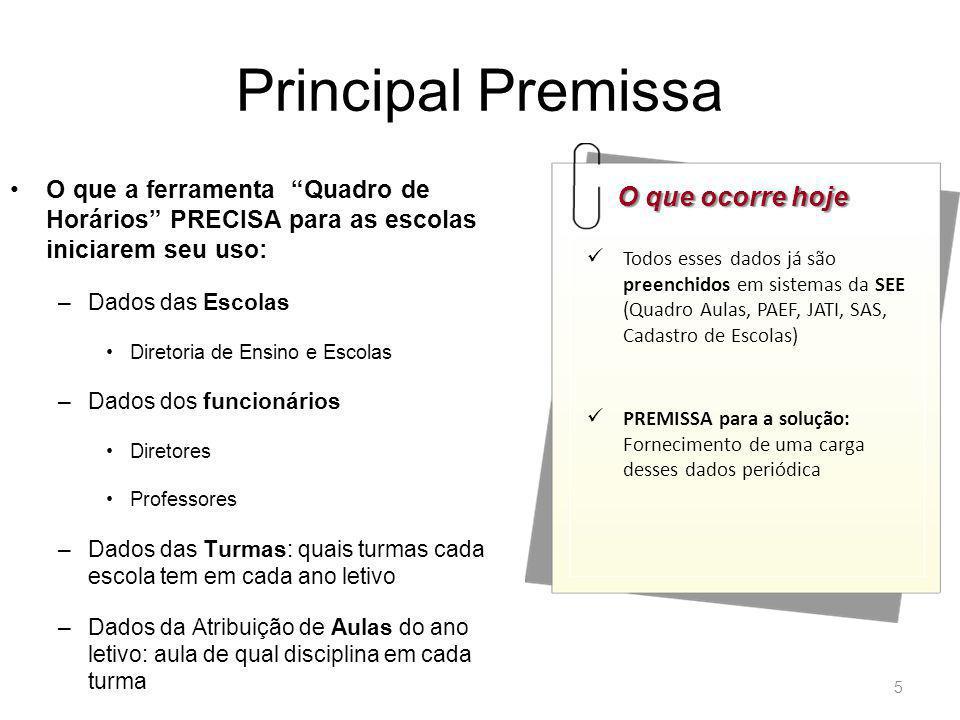 Acesso Público (aluno/responsável) 36