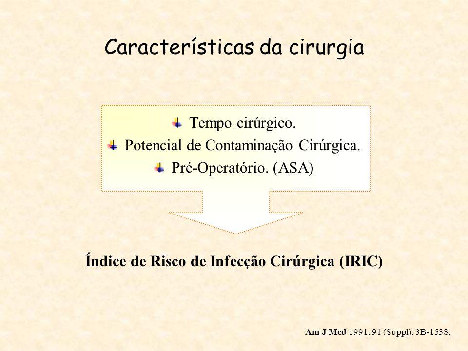 Características da cirurgia Tempo cirúrgico. Potencial de Contaminação Cirúrgica. Pré-Operatório. (ASA) Índice de Risco de Infecção Cirúrgica (IRIC) A