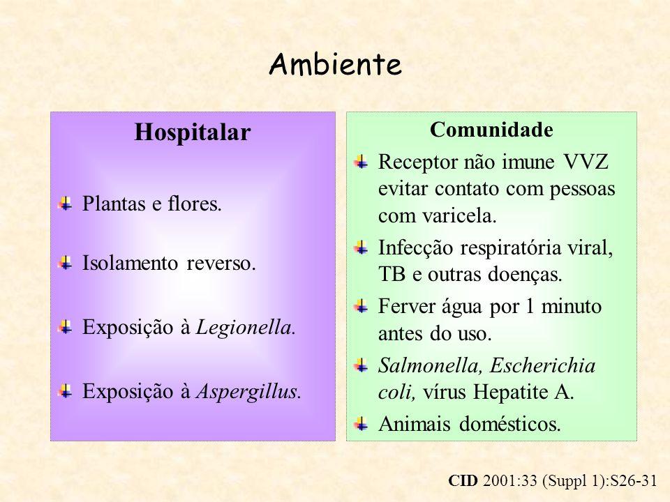 Ambiente Hospitalar Plantas e flores. Isolamento reverso. Exposição à Legionella. Exposição à Aspergillus. Comunidade Receptor não imune VVZ evitar co