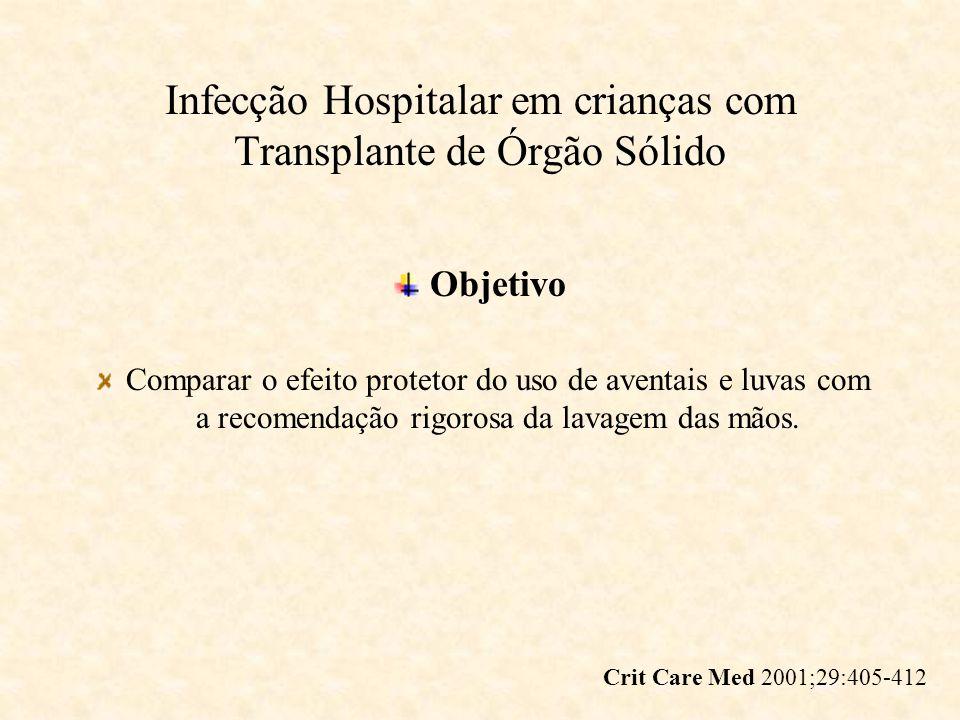 Infecção Hospitalar em crianças com Transplante de Órgão Sólido Objetivo Comparar o efeito protetor do uso de aventais e luvas com a recomendação rigo