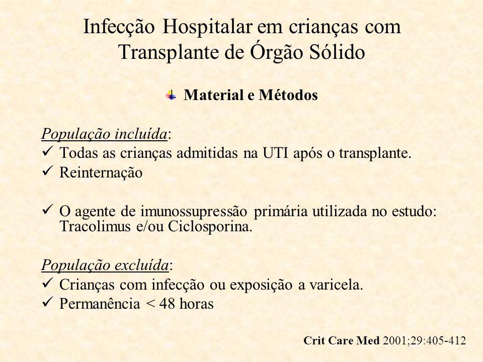 Infecção Hospitalar em crianças com Transplante de Órgão Sólido Material e Métodos População incluída: Todas as crianças admitidas na UTI após o trans