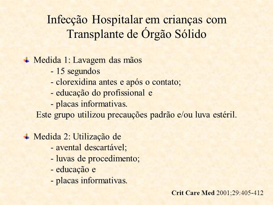 Infecção Hospitalar em crianças com Transplante de Órgão Sólido Medida 1: Lavagem das mãos - 15 segundos - clorexidina antes e após o contato; - educa