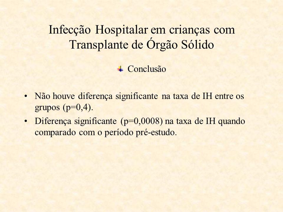 Infecção Hospitalar em crianças com Transplante de Órgão Sólido Conclusão Não houve diferença significante na taxa de IH entre os grupos (p=0,4). Dife
