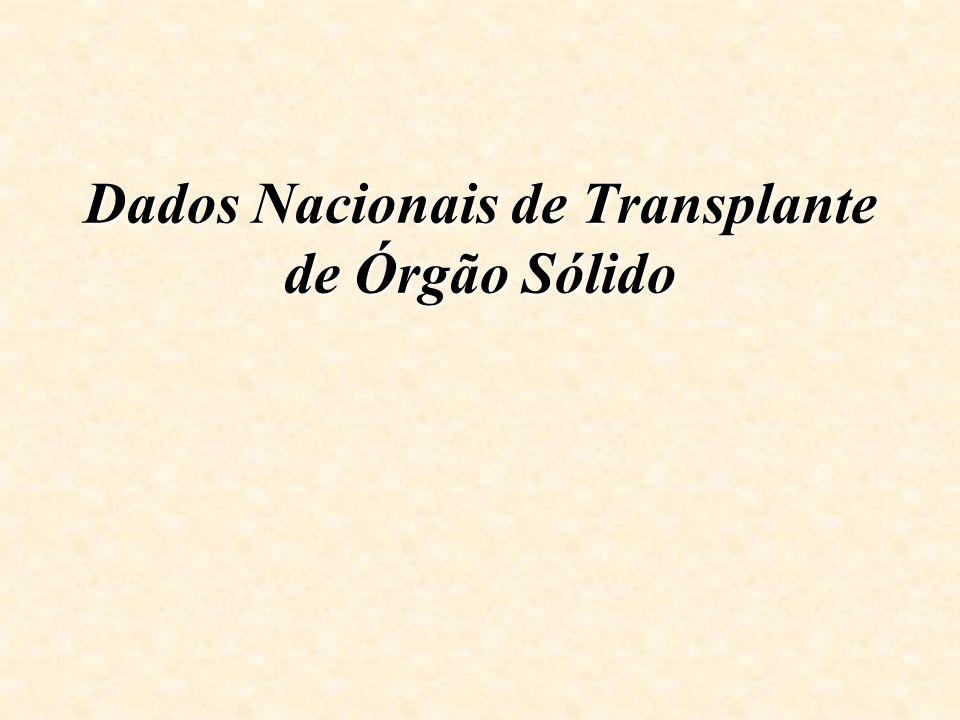 Dados Nacionais de Transplante de Órgão Sólido