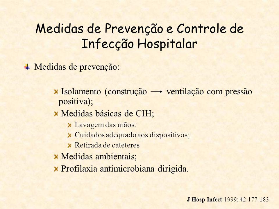 Medidas de Prevenção e Controle de Infecção Hospitalar Medidas de prevenção: Isolamento (construção ventilação com pressão positiva); Medidas básicas